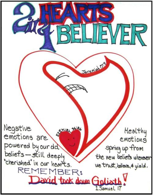 Two Hearts in One Believer